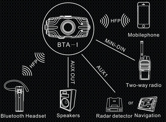 6-way Bluetooth Transceiver adapter BTA-01